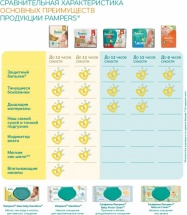 Подгузники Pampers Active Baby 4 (8-14 кг) 70 шт