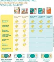 Подгузники Pampers Sleep&Play 3 (5-9 кг) 100 шт
