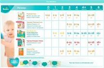Подгузники Pampers Sleep&Play 4 (8-14 кг) 86 шт
