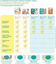 Подгузники Pampers Premium Care 4 (8-14 кг) 52 шт