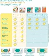 Подгузники Pampers Sleep&Play 2 (3-6 кг) 88 шт