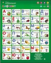 Звуковой плакат Рыжий кот Говорящий алфавит