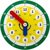 Часы Б. П. Никитина, Грат