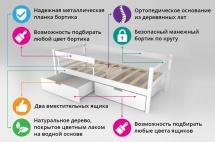 Кровать-тахта Skogen с бортиком и ящиками, лаванда/белый