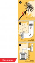 Ерш для очистки дымохода Веселый трубочист Гибкий подход 115 мм